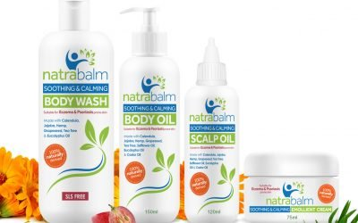 The NEW LOOK Natrabalm
